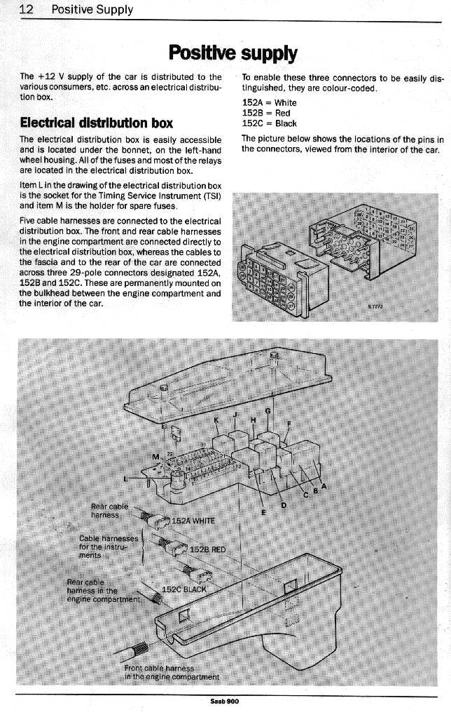 Wiring Harness 93 Saab 900 Ignition Diagramrhvgc2018de: Saab 900 Ignition Wiring Diagram At Gmaili.net